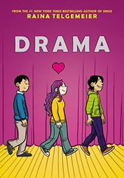 Book Cover for DRAMA