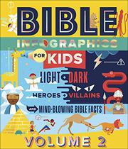BIBLE INFOGRAPHICS FOR KIDS VOLUME 2 by Harvest House