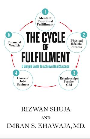 THE CYCLE OF FULFILLMENT